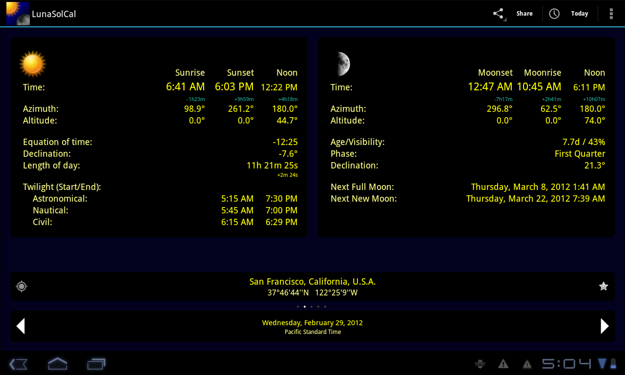 Overview screen on a tablet device